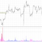 cyberzingfx-volume-indicator.